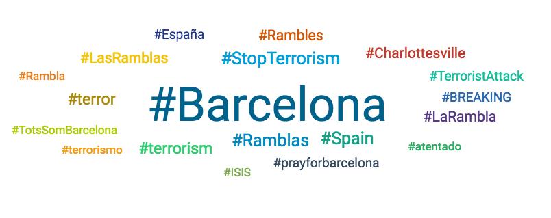 Barcelona_Wordcloud