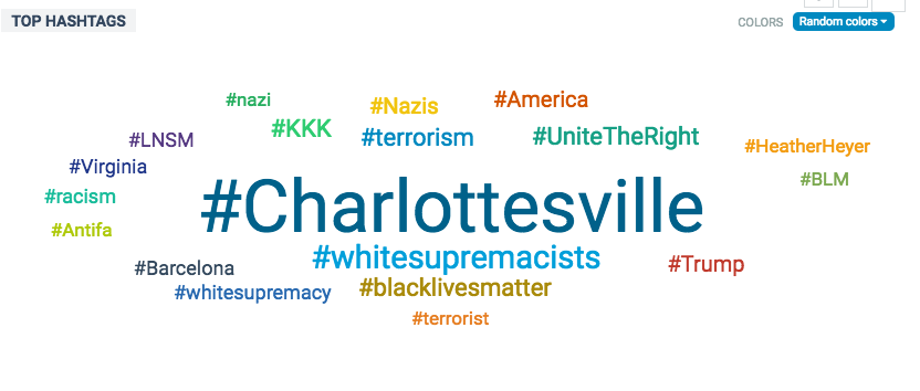 Charlottesville_wordCloud